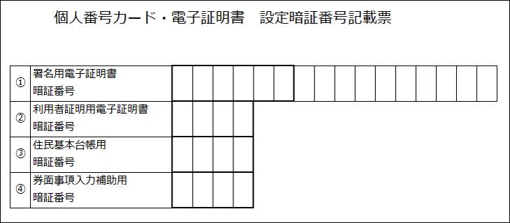 マイナンバーカードで使用するパスワード(暗証番号)| サポート情報